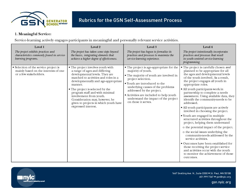 GSN_Self-Assessment_Rubric_Page_1